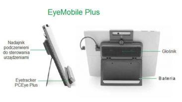 EyeMobile Plus schemat_7